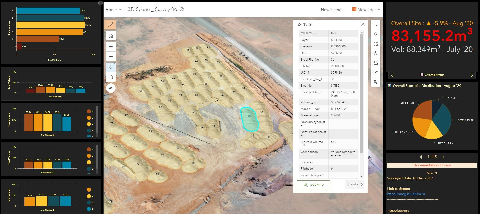 RPAS drone aerial mapping - stockpile